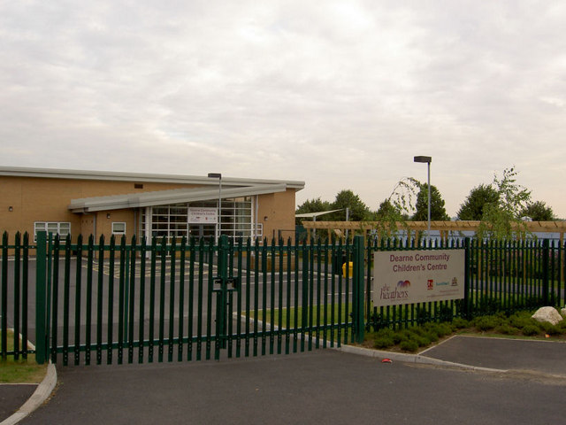 Children's centre.