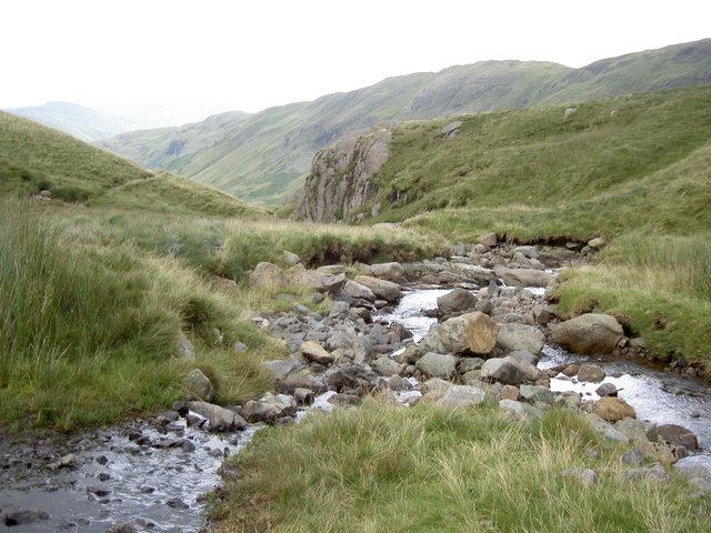 Tributaries of Deepdale Beck above the waterfalls