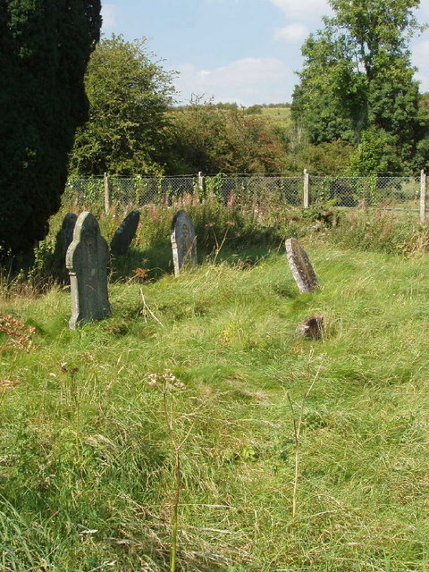 Graveyard of Imber Baptist Church
