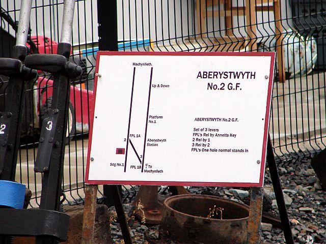 Aberystwyth No. 2 Ground Frame