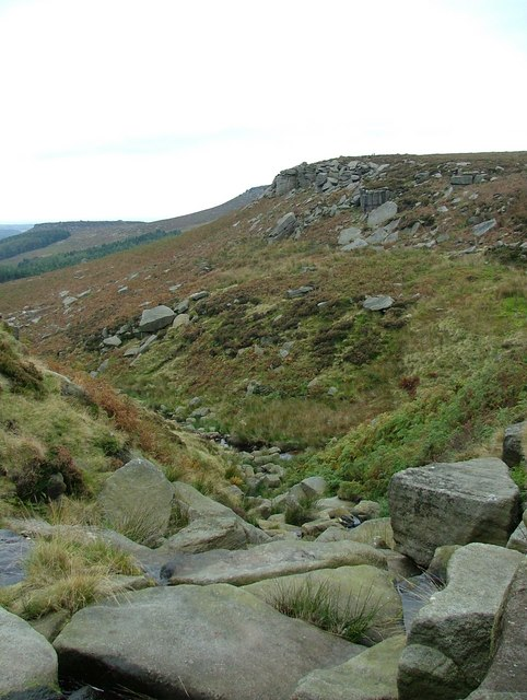 View from Upper Burbage Bridge