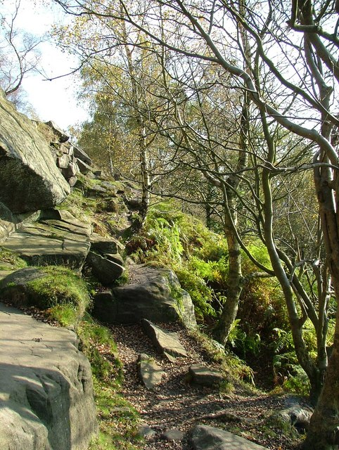 Footpath at the foot of Froggatt Edge