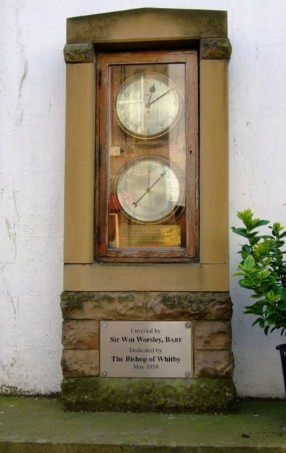 Time, weather & memorial