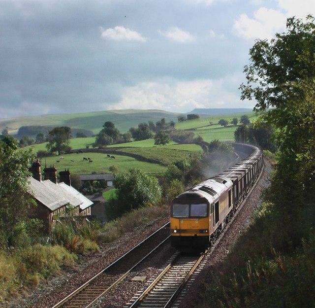 Settle and Carlisle Railway Line