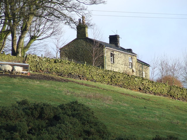 Bank End Farm