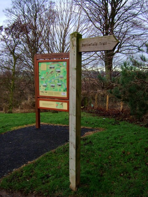 Start of Battlefield Trail