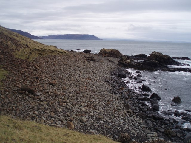East of Malcolms Point
