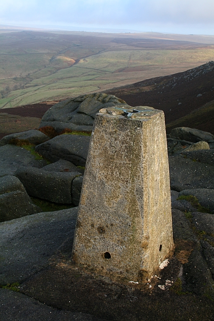Trig Point on Simons Seat