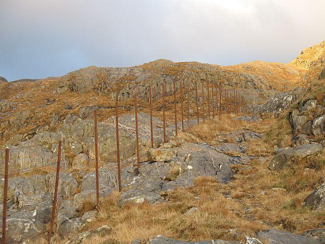 Path over the Bealach Coire Sgoireadail