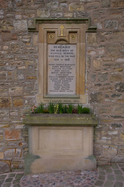 War memorial, Wiswell