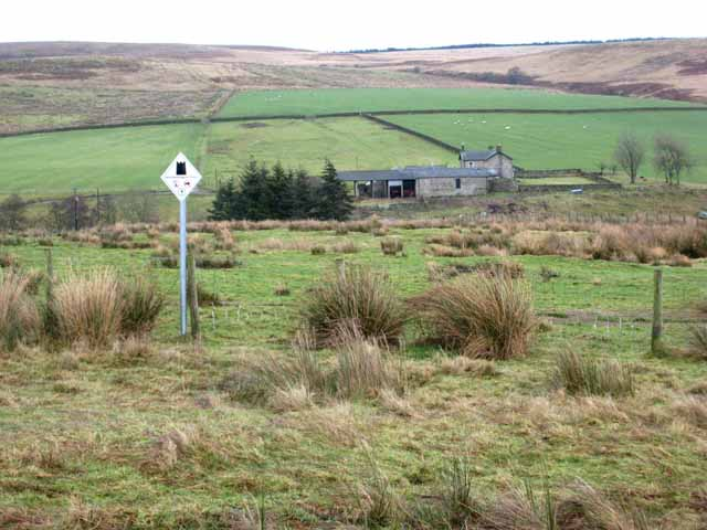 Sills and the Silloan Field System