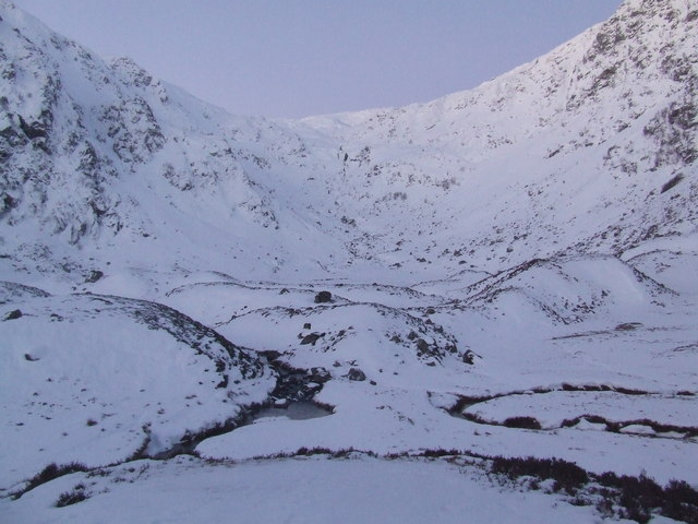 Meanders in Corrie Fee