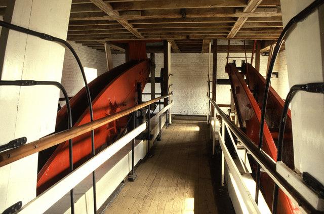 The beams, Crofton