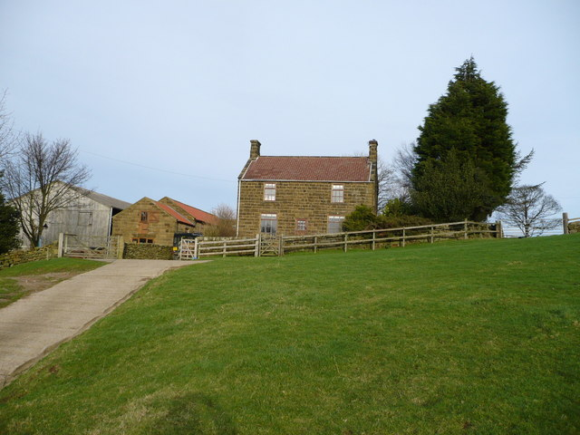 Finkel House Farm in Great Fryupdale
