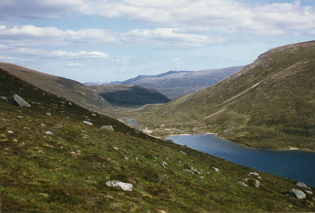 The foot of Loch Avon