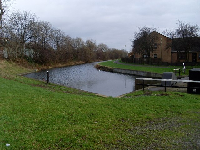 Forth and Clyde Canal in Dalmuir