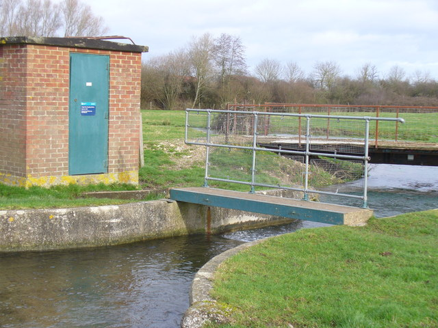 Gauging Station