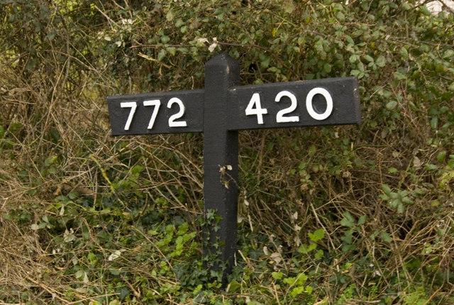 Railway gradient marker