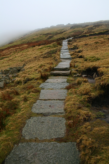 The Ascent to Whernside