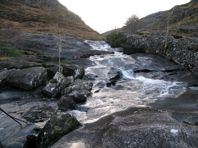 Falls near Kinloch Hourn