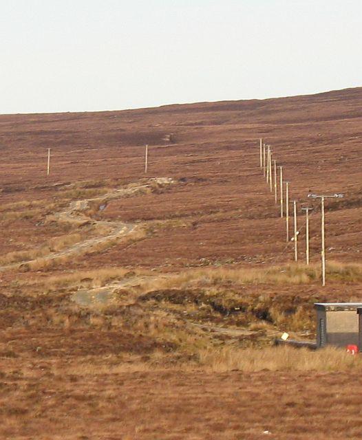 Power lines, Loch Liath