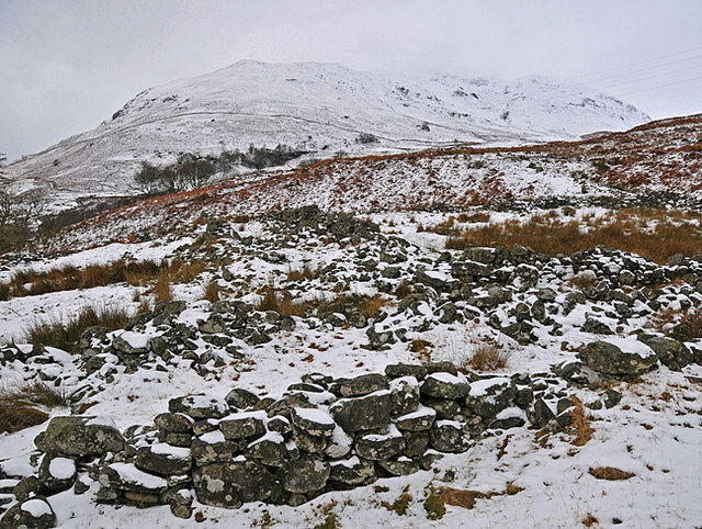 Ruined village of Morell, Meall Reamhar in the distance