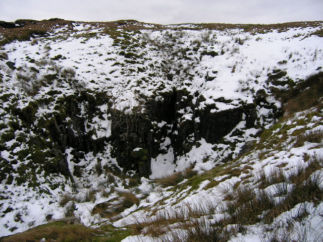 Swallowhole above Western End