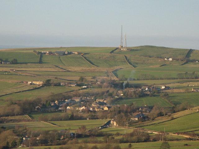 Catton village
