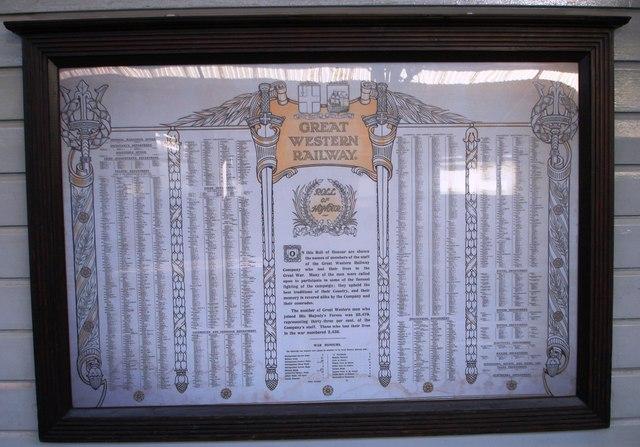 Memorial List of Great Western Railway staff killed in First World War