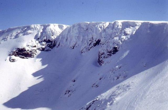 Cairn Lochain