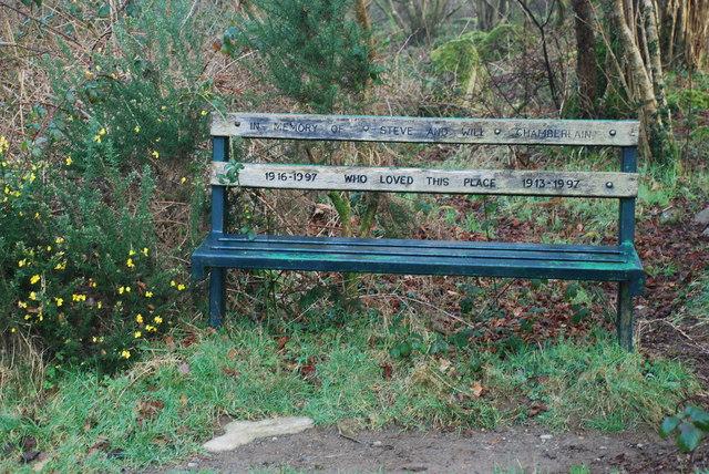 Cofeb - Memorial