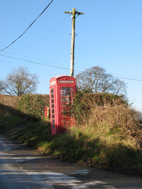 Precarious Telephone Box