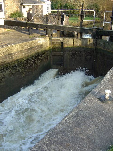 Filling the lock