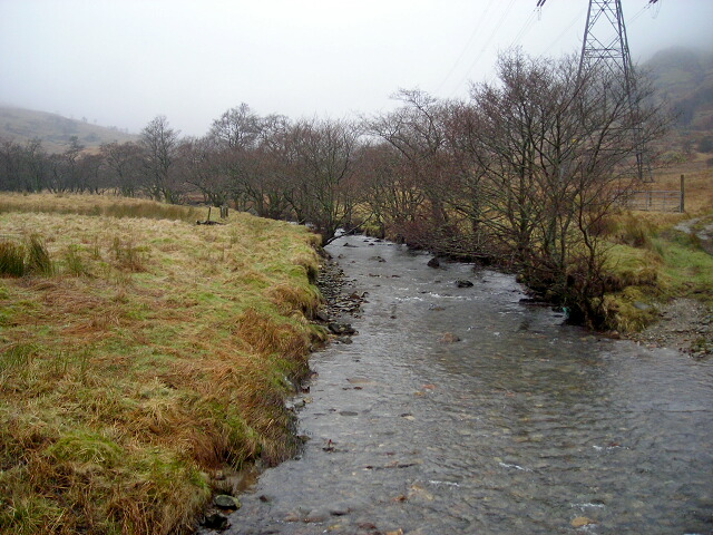 Glengyle Water