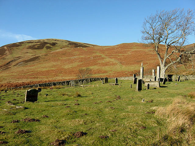 St Mary's Graveyard