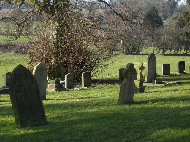 St Peter's Churchyard, Easthope