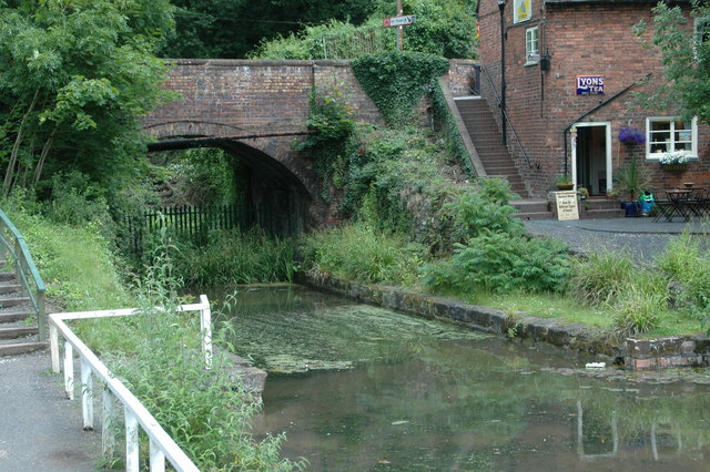 Canal meets Inclined Plane