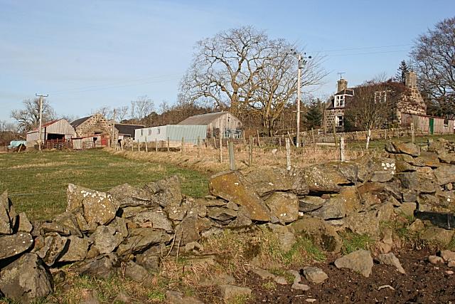 Viewfield