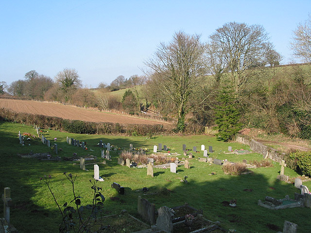 Graveyard and footpath, Abenhall