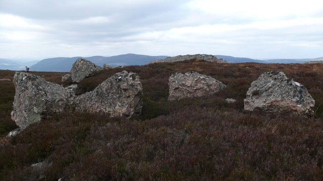 Erratic Boulders