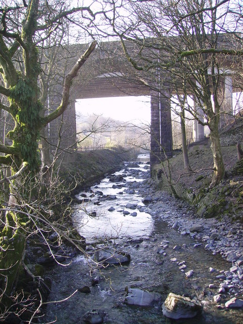 M6 and Borrow Beck