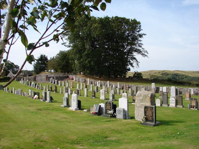 Buittle Cemetery