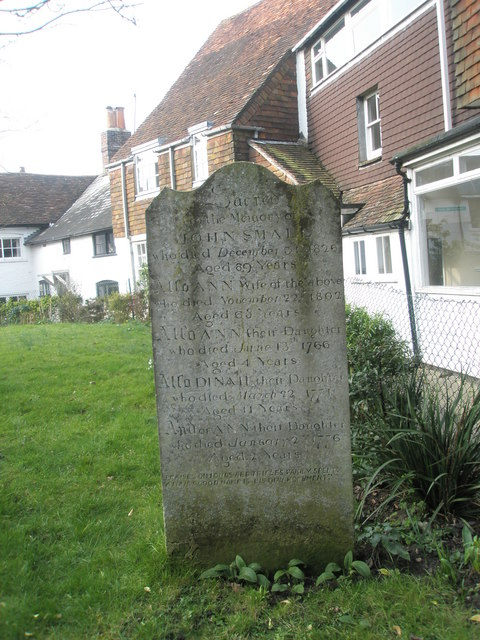 John Small's gravestone