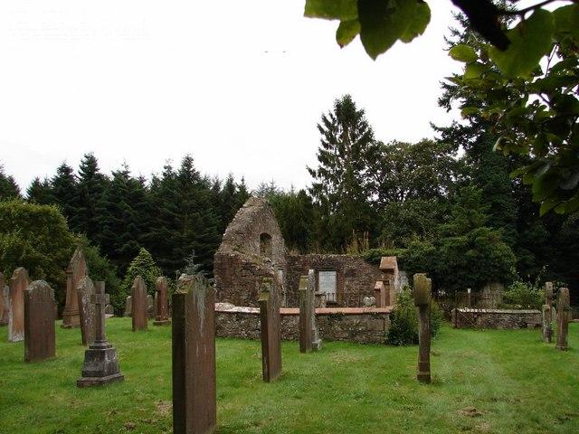 St Mungo's Old Parish Church