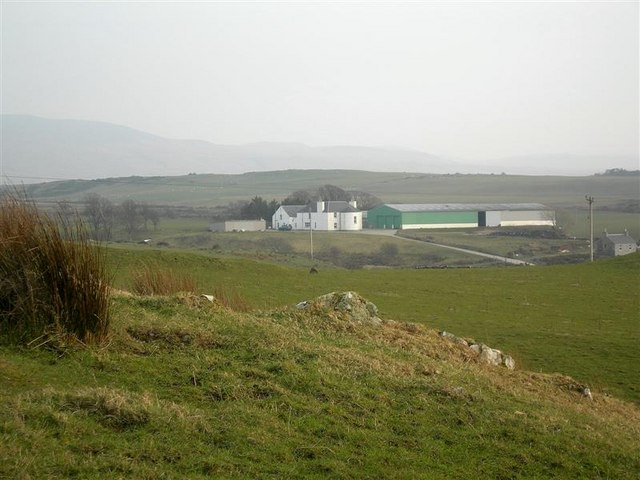 Gartmain Farm