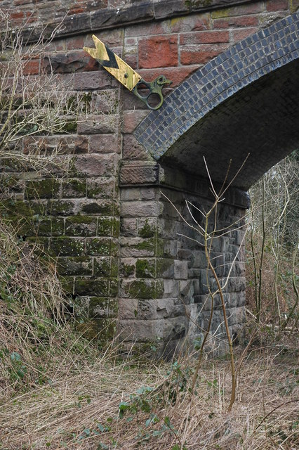 Train signal, Tissington