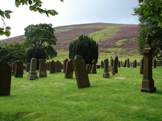 Wanlockhead Burial Ground