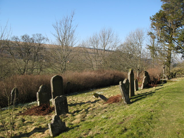 The graveyard of St. Mark's Church