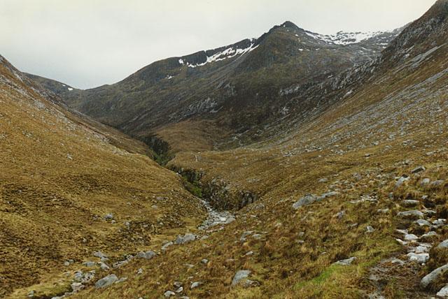 Path by the Allt nam Meirleach