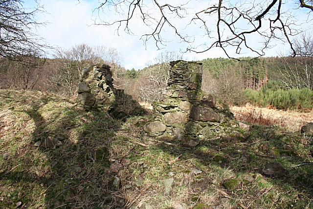 Remains of Aikenway Castle